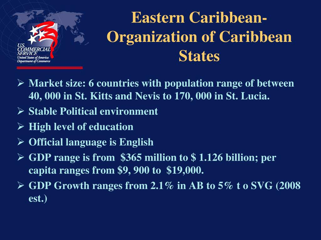 Eastern Caribbean- Organization of Caribbean States
