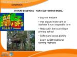 agrotourism snapshot dominica