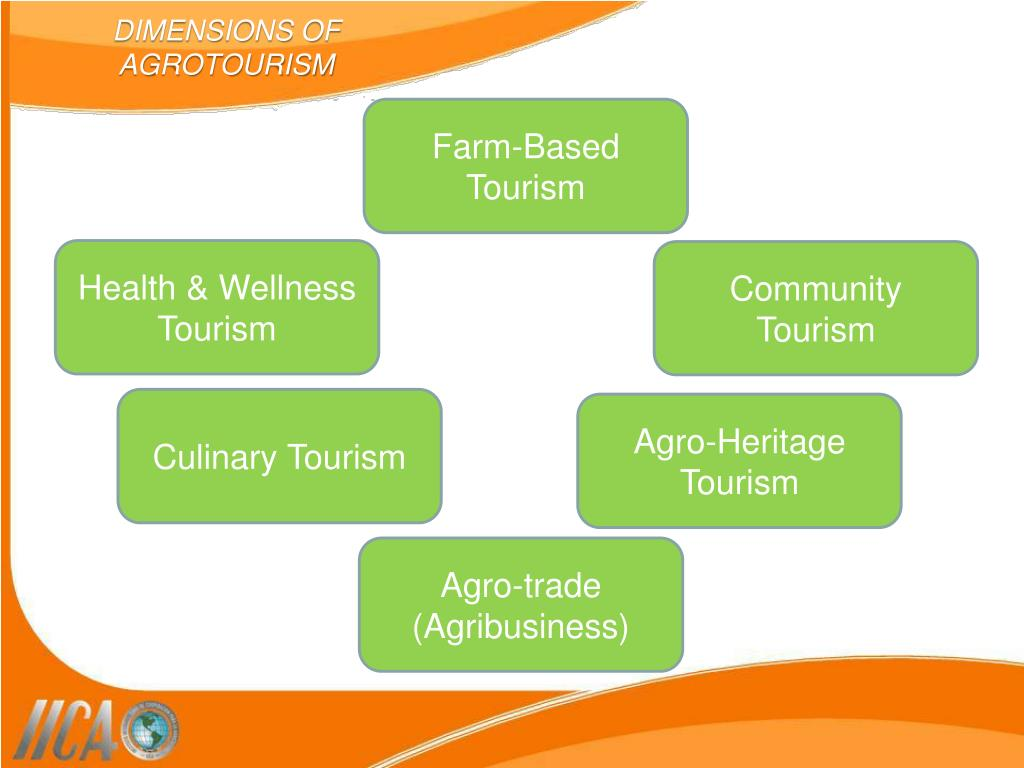 DIMENSIONS OF AGROTOURISM
