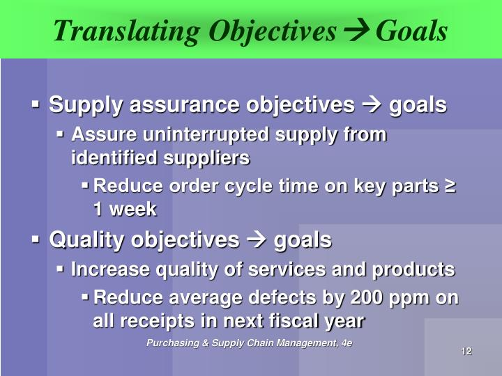 goals and objectives tied to mission