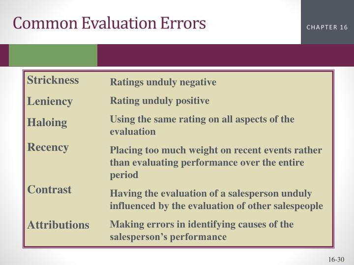 Common Evaluation Errors