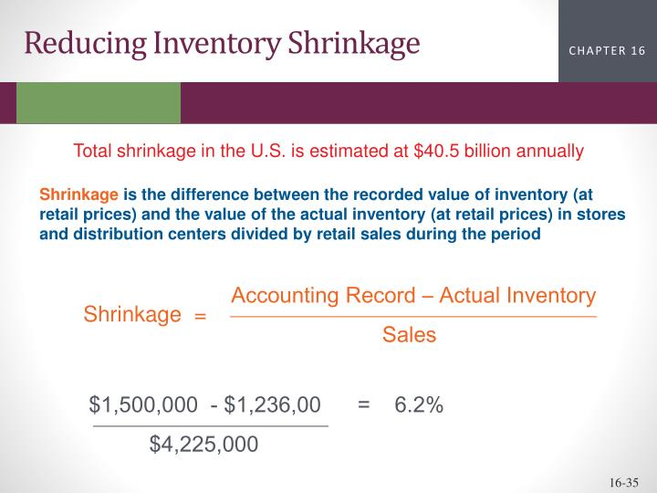 Reducing Inventory Shrinkage