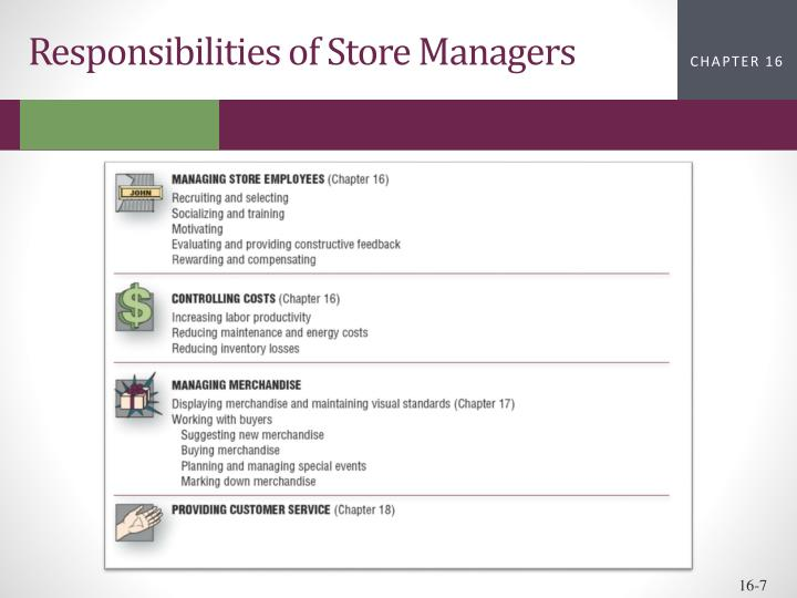 Responsibilities of Store Managers