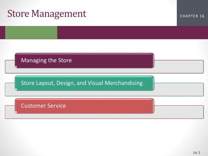 Store management1