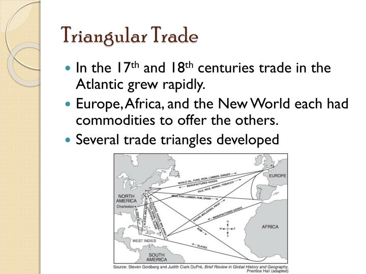 Triangular trade l.jpg