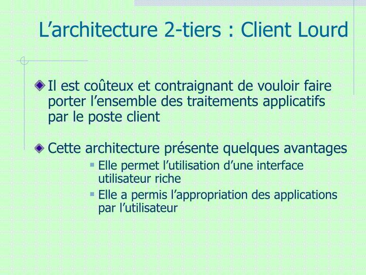 L'architecture 2-tiers : Client Lourd