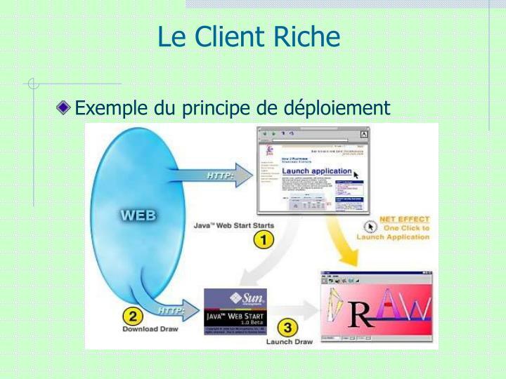 Le Client Riche
