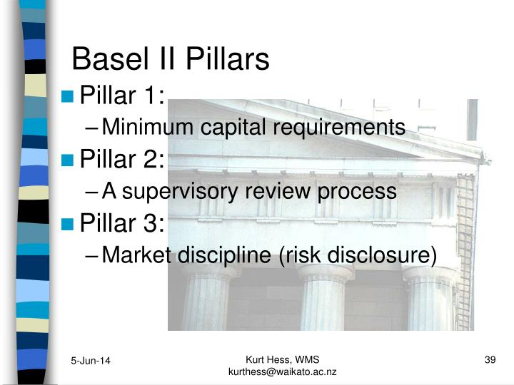 Basel II Pillars