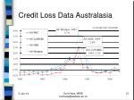 credit loss data australasia2