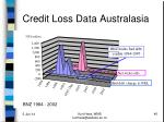 credit loss data australasia3