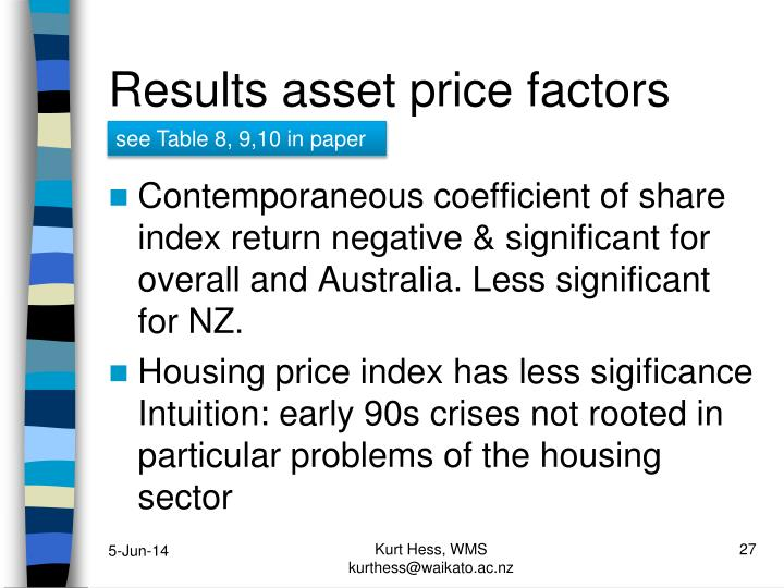Results asset price factors
