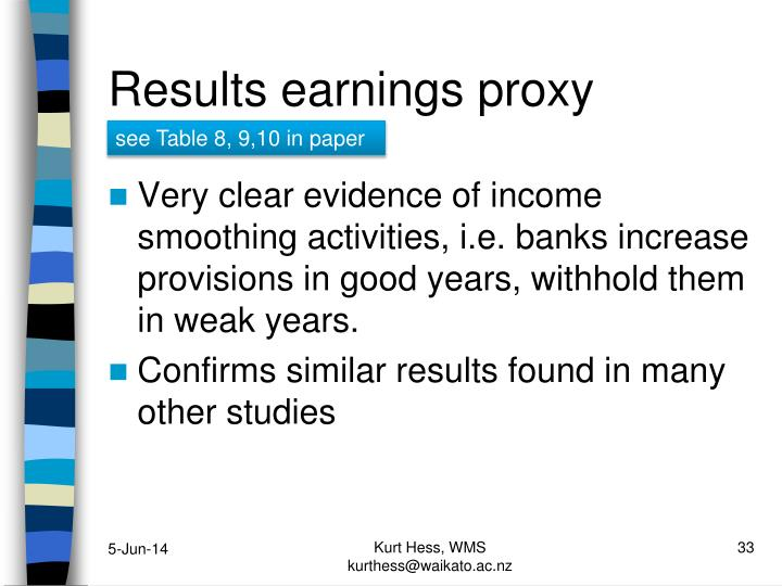 Results earnings proxy
