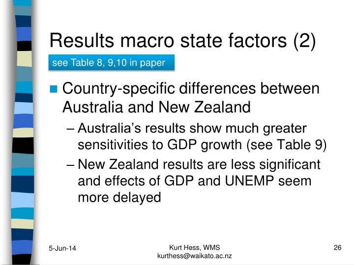 Results macro state factors (2)