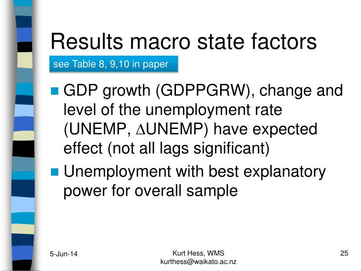 Results macro state factors