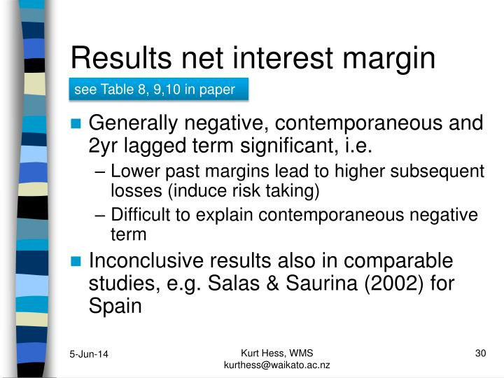 Results net interest margin