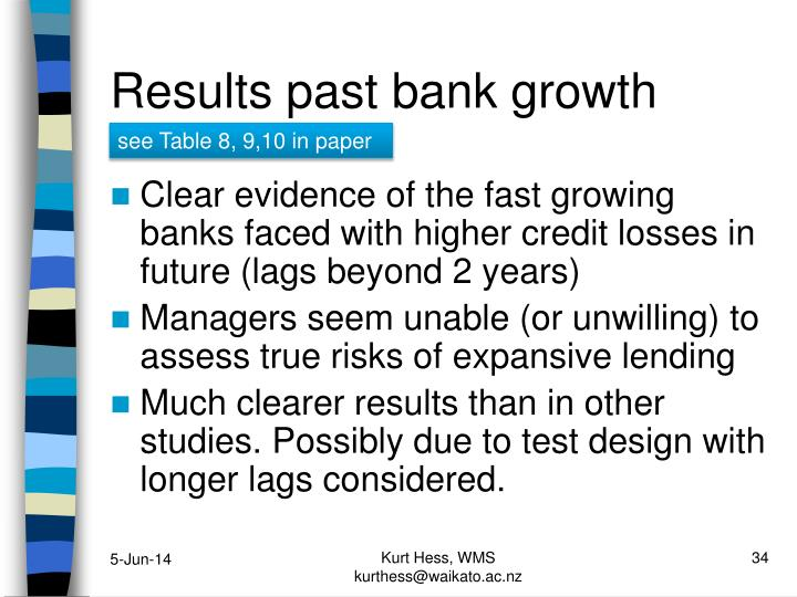Results past bank growth
