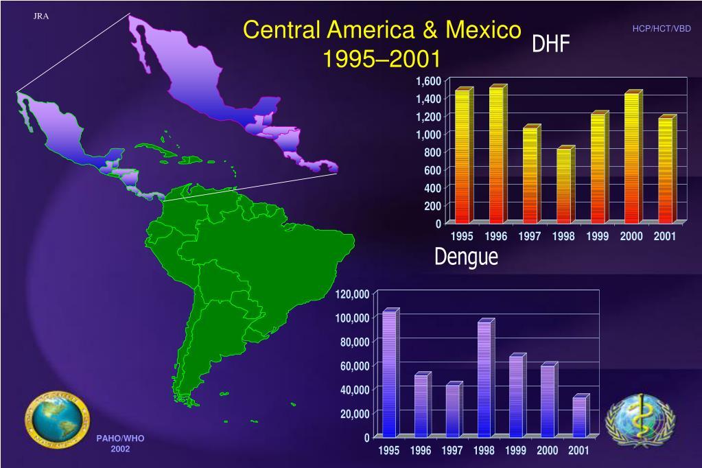 Central America & Mexico