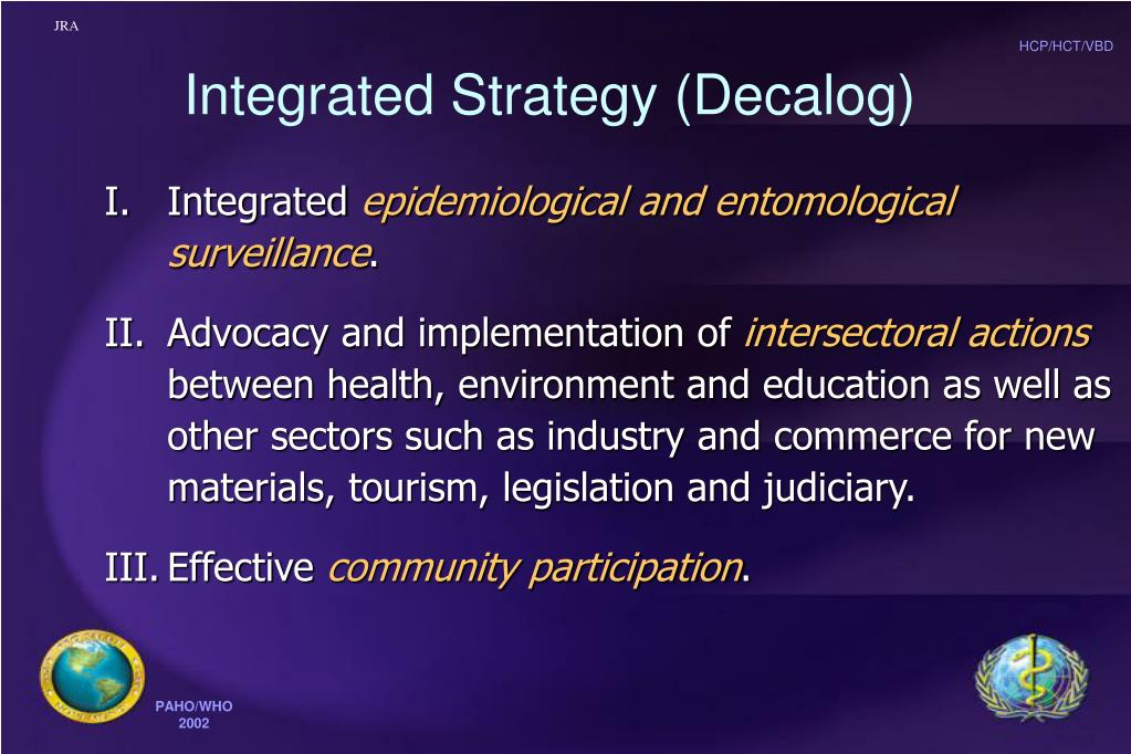 Integrated Strategy (Decalog)