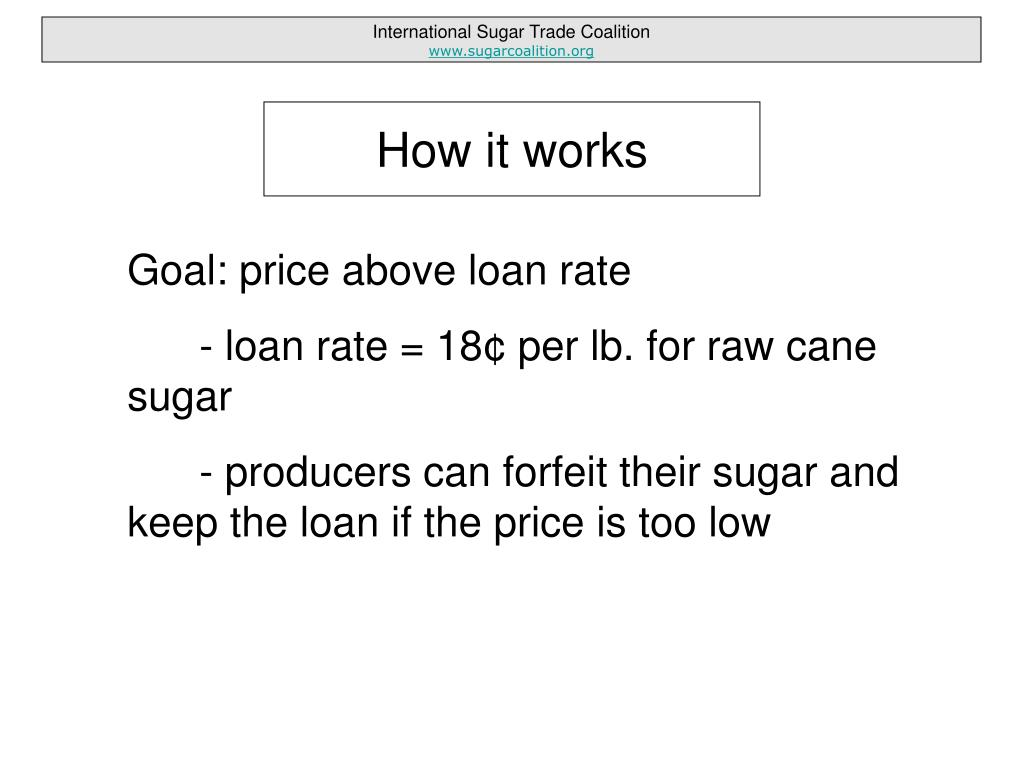 International Sugar Trade Coalition
