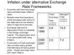 inflation under alternative exchange rate frameworks