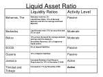 liquid asset ratio