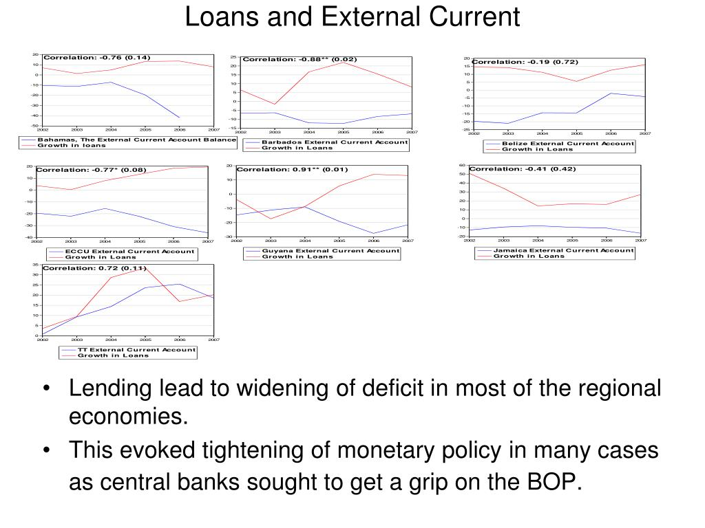 Loans and External Current