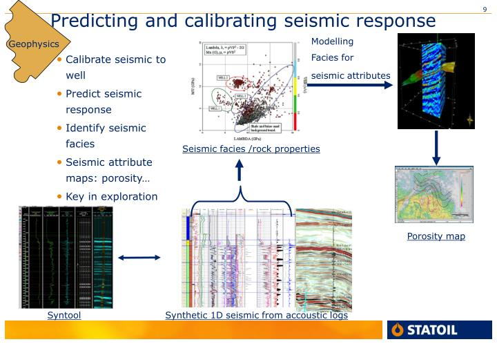 Calibrate seismic to well