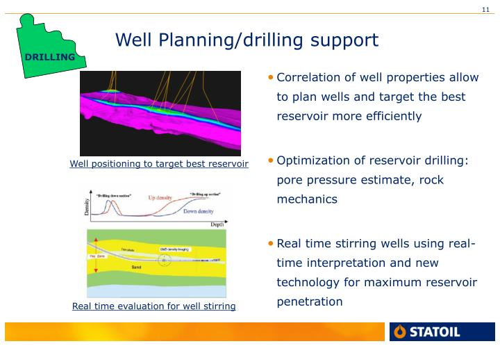 Well Planning/drilling support