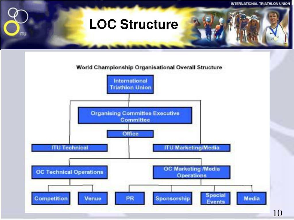 LOC Structure