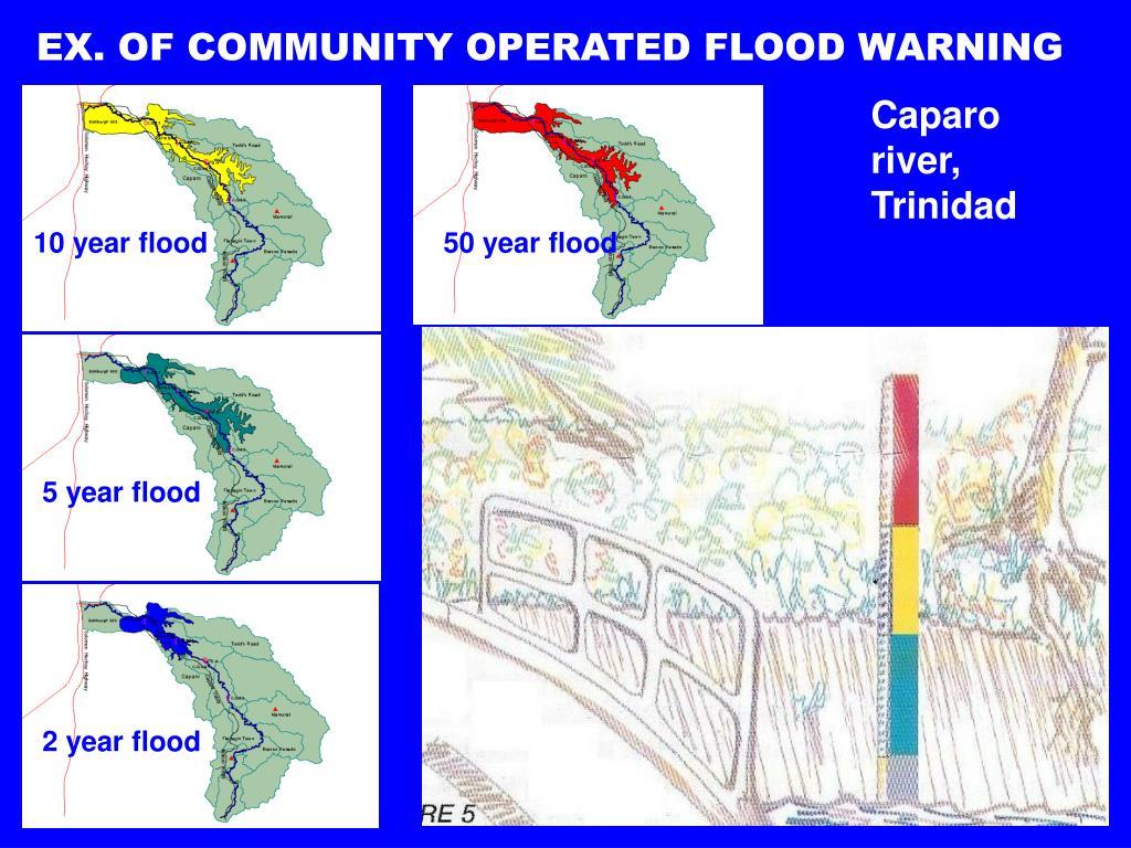 EX. OF COMMUNITY OPERATED FLOOD WARNING