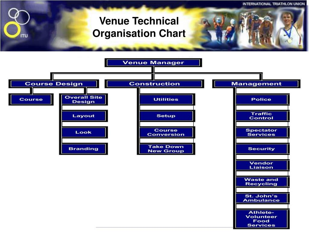 Venue Technical Organisation Chart
