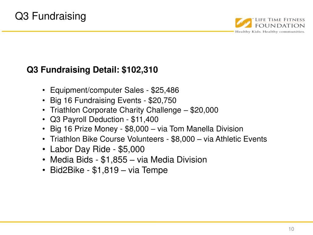 Q3 Fundraising