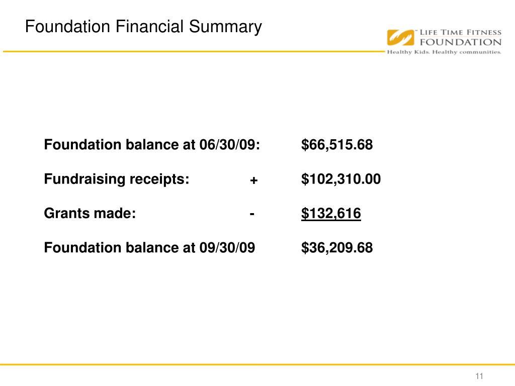 Foundation Financial Summary