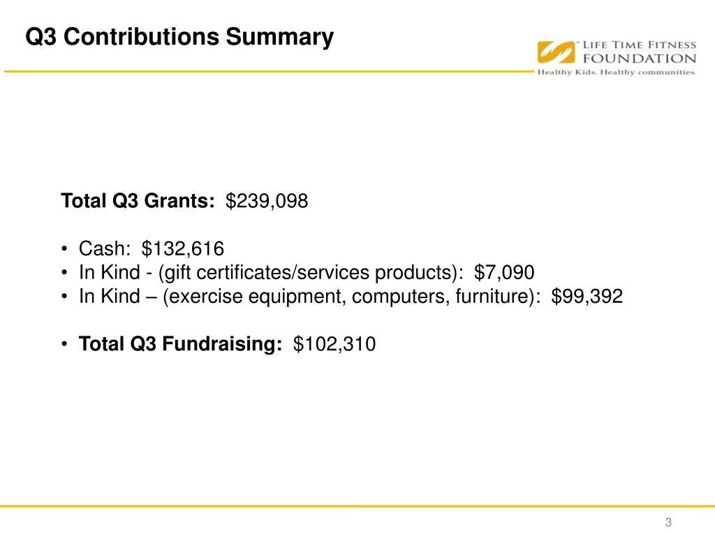 Q3 Contributions Summary