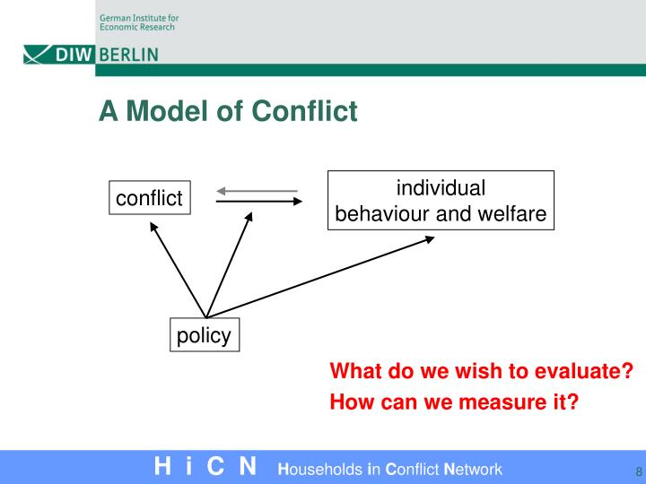 A Model of Conflict