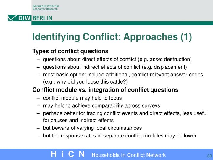 Identifying Conflict: Approaches (1)