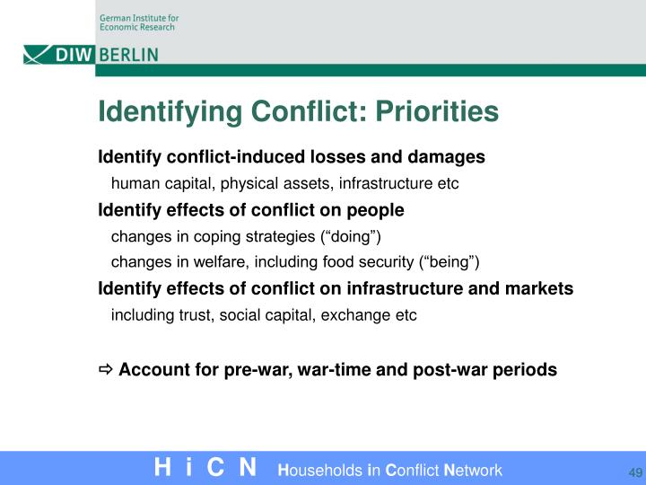 Identifying Conflict: Priorities
