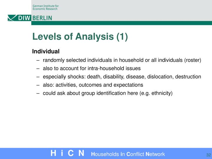 Levels of Analysis (1)