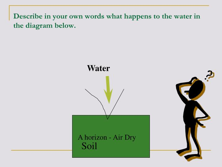 Ppt lecture 7 b soil water part 2 powerpoint for Words to describe soil
