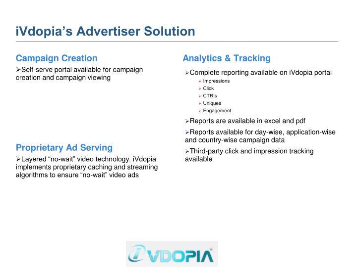 iVdopia's Advertiser Solution