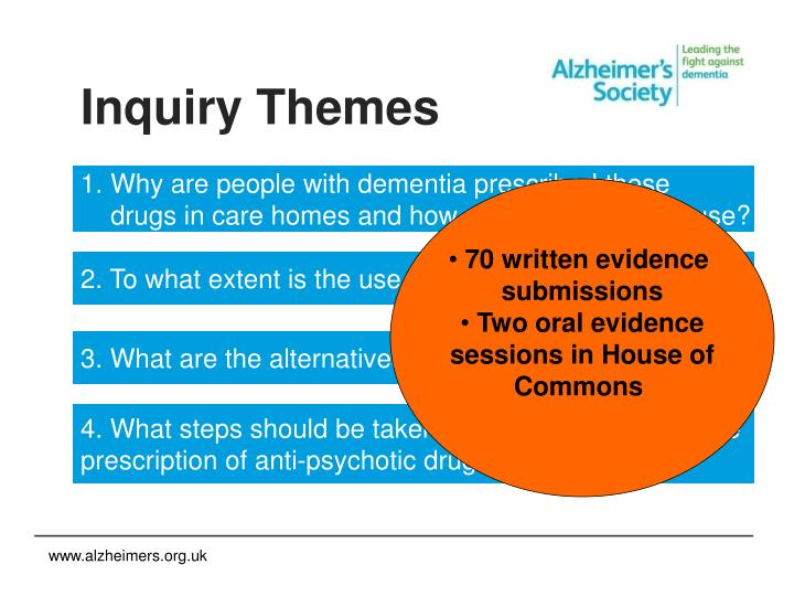 Inquiry Themes