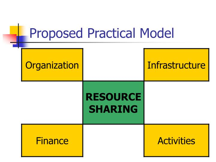Proposed practical model