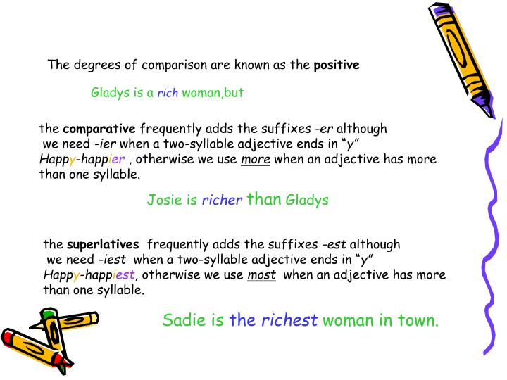 The degrees of comparison are known as the