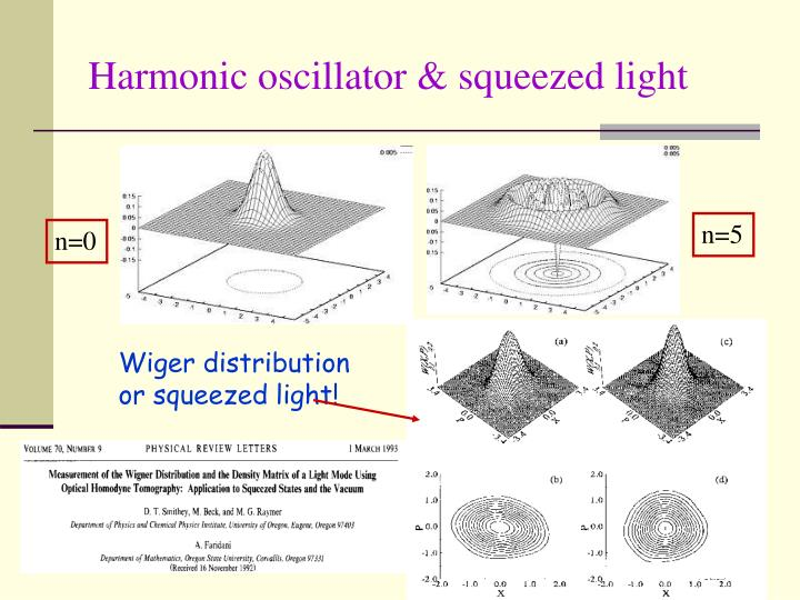 Harmonic oscillator & squeezed light
