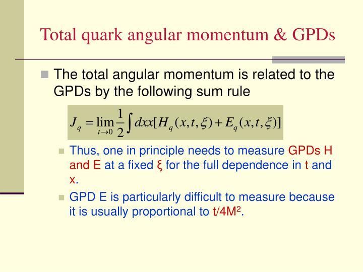 Total quark angular momentum & GPDs