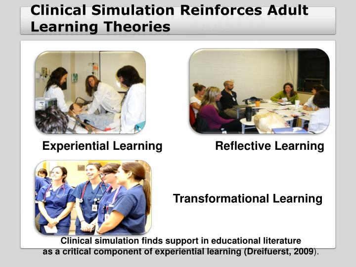 Clinical Simulation Reinforces Adult Learning Theories
