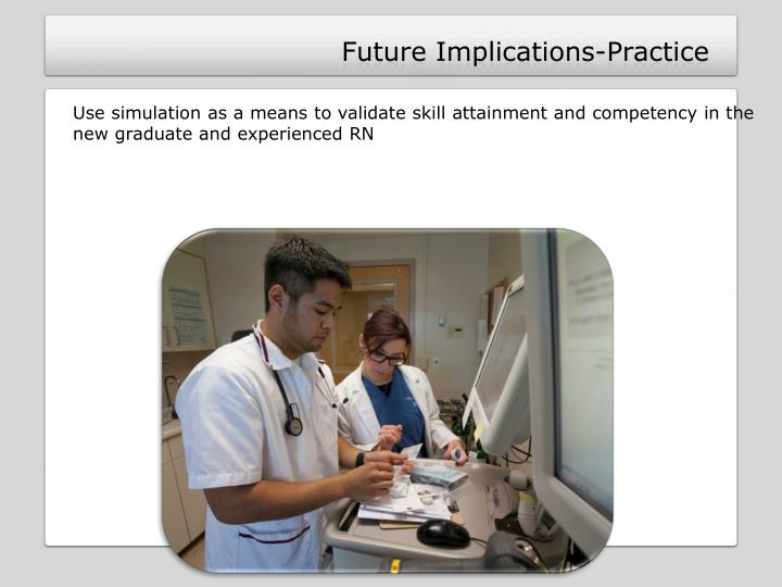Future Implications-Practice