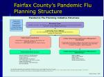 fairfax county s pandemic flu planning structure