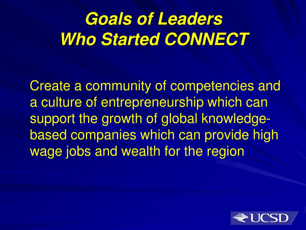 Goals of Leaders