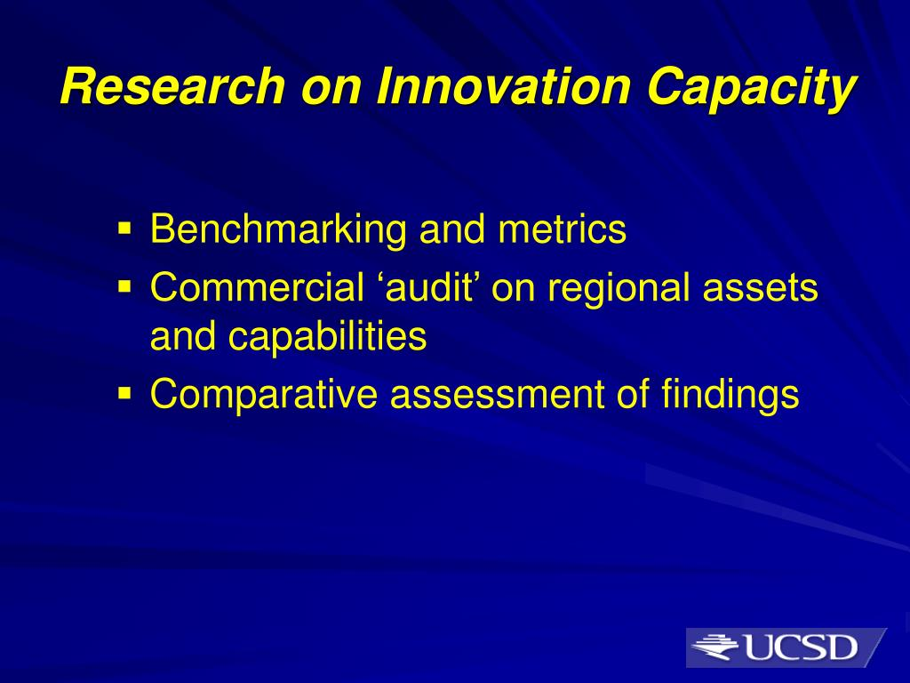 Research on Innovation Capacity